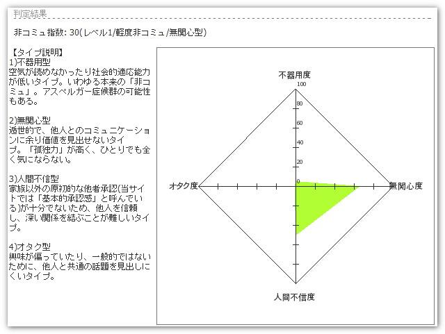 20070501_hi-commu.jpg